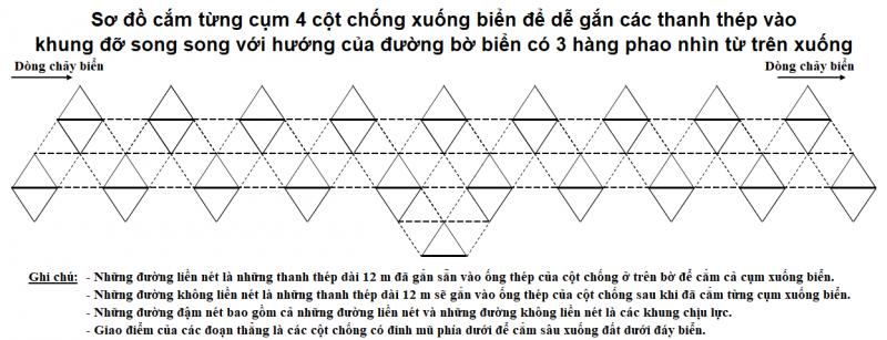 3hangphao.png
